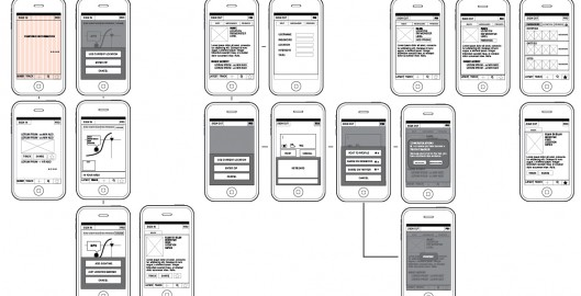 UX Mobile tools & tips | UX CONTROL